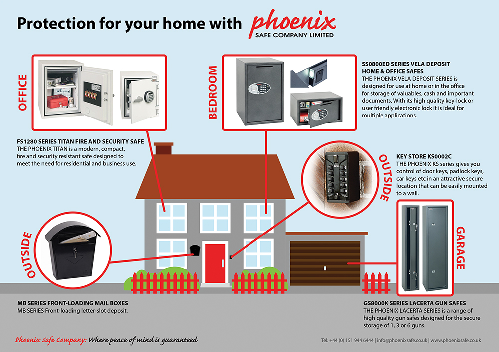 a-phoenix-safe-home-with-garage-web